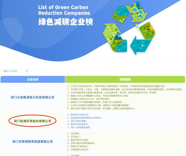祝贺厦门陆海环保股份有限公司入围厦门市绿色减碳企业榜
